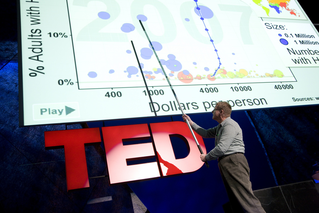 Hans Rosling at TED